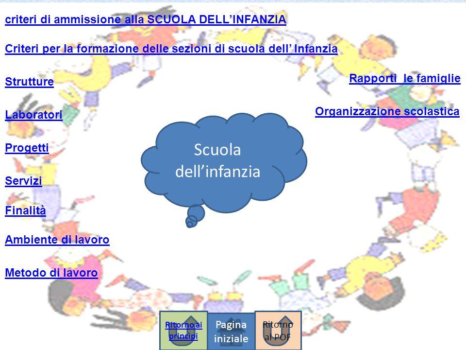Scuola dell'infanzia criteri di ammissione alla SCUOLA DELL'INFANZIA
