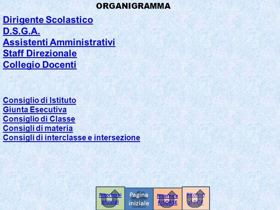 Assistenti Amministrativi Staff Direzionale Collegio Docenti