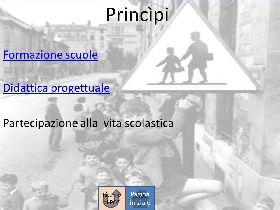 Princìpi Formazione scuole Didattica progettuale
