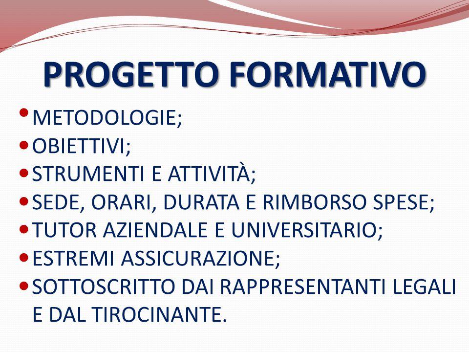 PROGETTO FORMATIVO METODOLOGIE; OBIETTIVI; STRUMENTI E ATTIVITÀ;