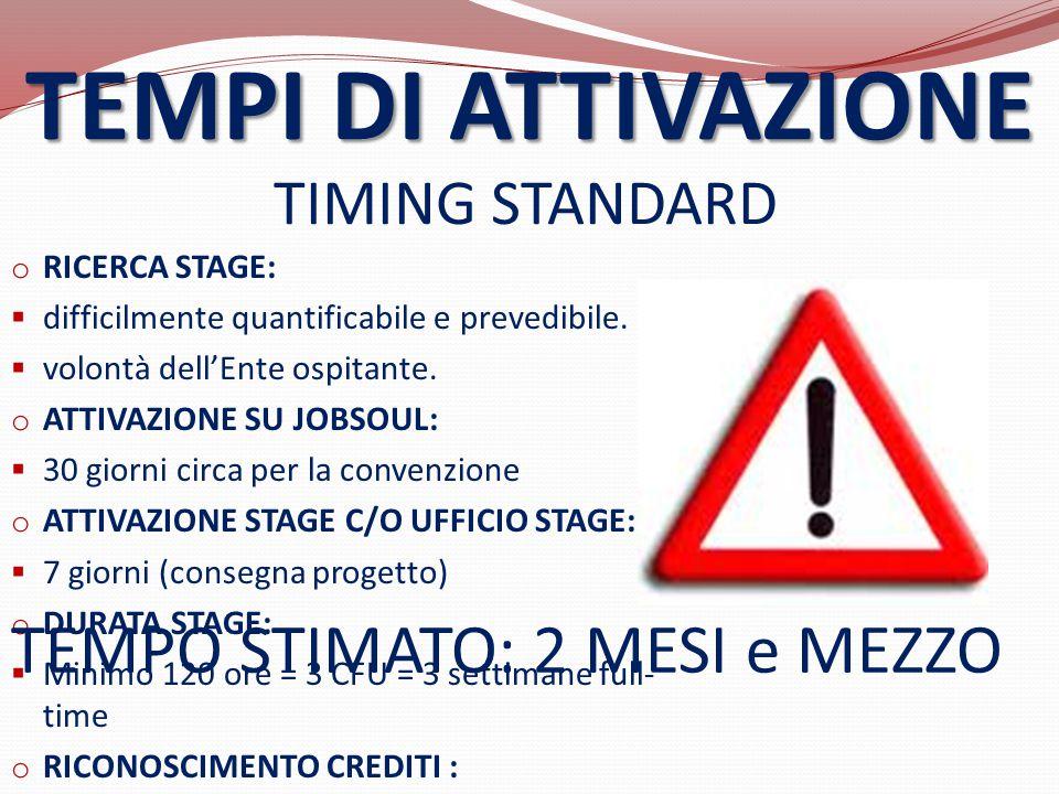 TEMPI DI ATTIVAZIONE TEMPO STIMATO: 2 MESI e MEZZO TIMING STANDARD