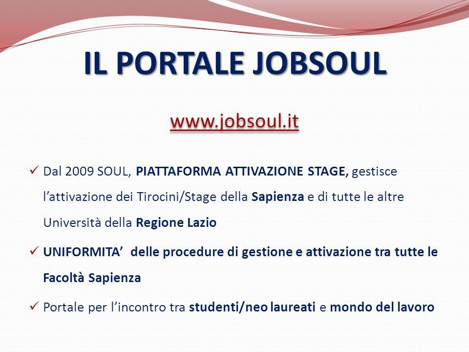 IL PORTALE JOBSOUL www.jobsoul.it