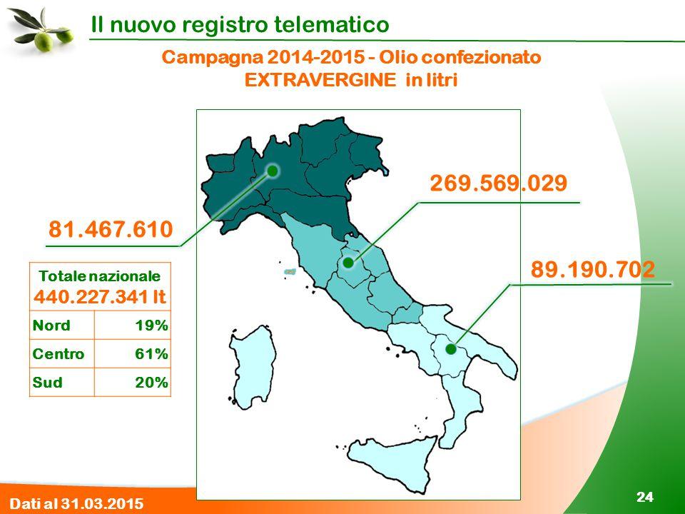 Campagna 2014-2015 - Olio confezionato EXTRAVERGINE in litri