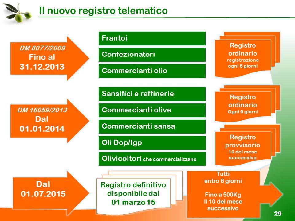 Frantoi Registro ordinario registrazione. ogni 6 giorni. DM 8077/2009. Fino al 31.12.2013. Confezionatori.