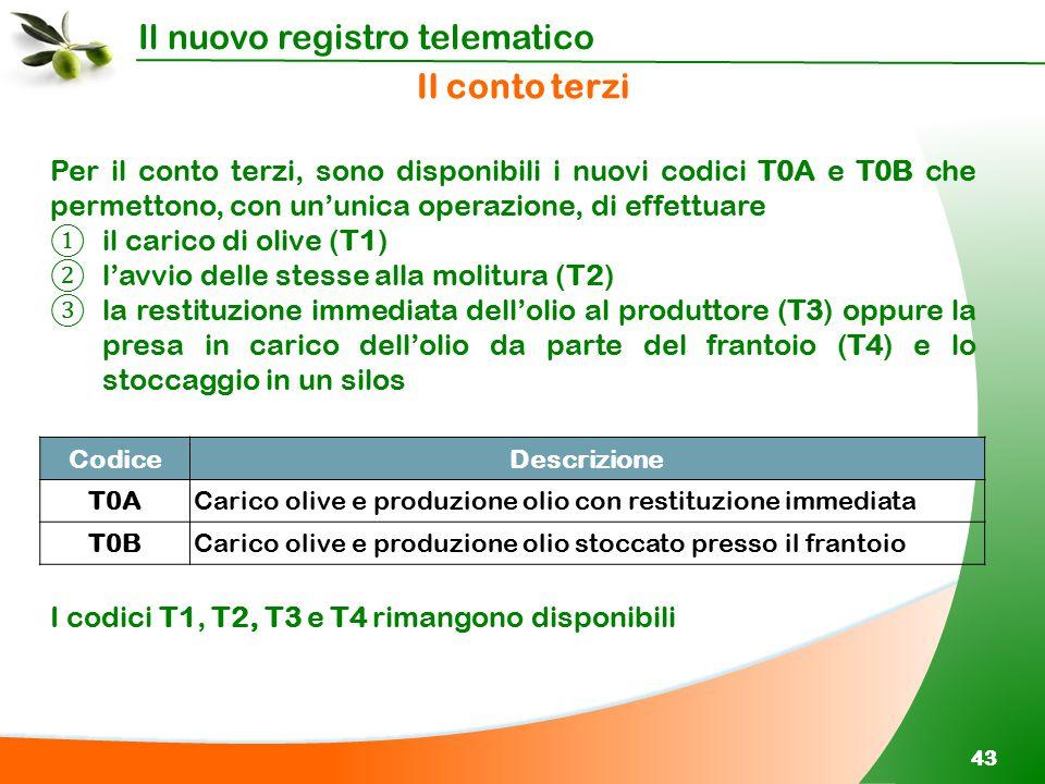 Il conto terzi Per il conto terzi, sono disponibili i nuovi codici T0A e T0B che permettono, con un'unica operazione, di effettuare.