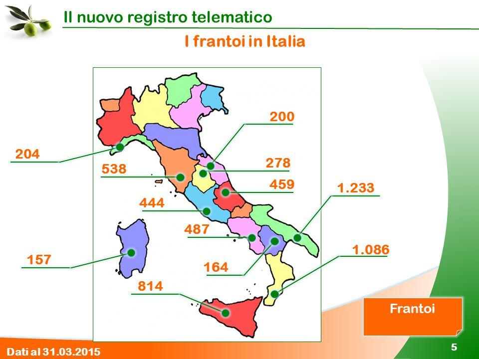 I frantoi in Italia 200. 204. 278. 538. 459. 1.233. 444. 487. 1.086. 157. 164. 814. Frantoi.