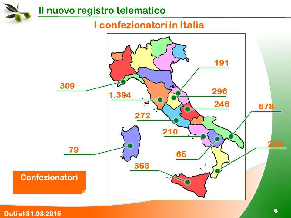 I confezionatori in Italia