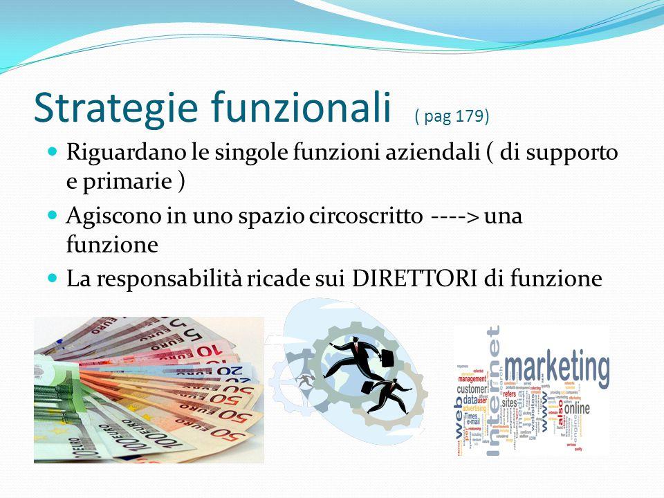 Strategie funzionali ( pag 179)