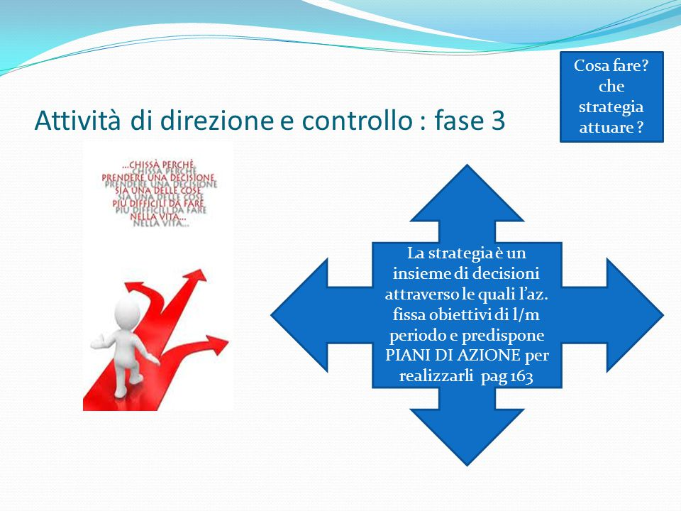 Attività di direzione e controllo : fase 3