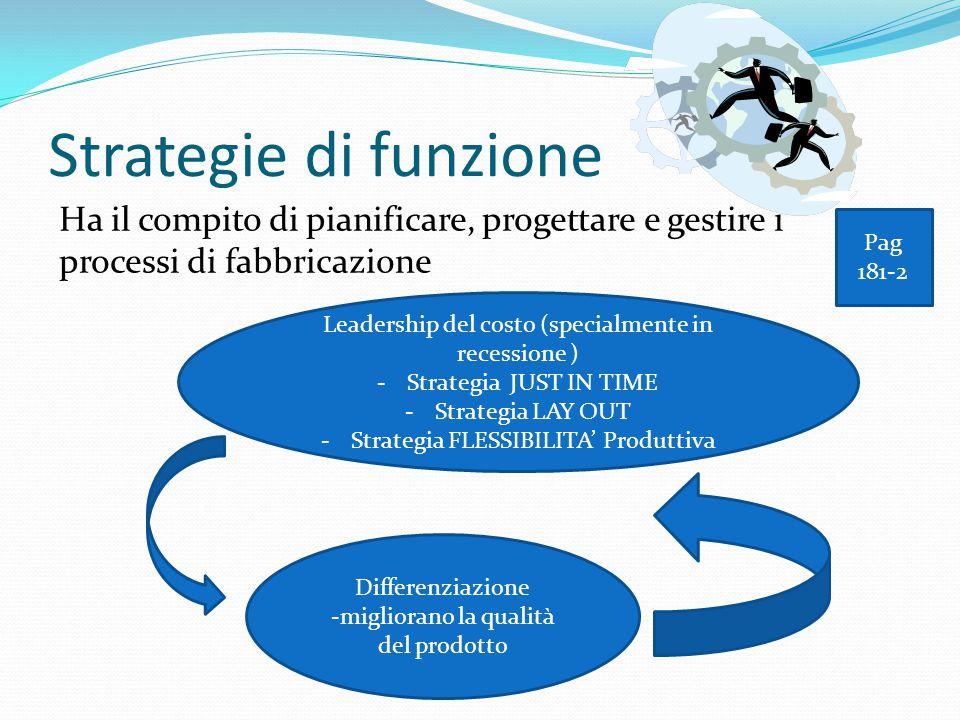 Strategie di funzione Ha il compito di pianificare, progettare e gestire i processi di fabbricazione.
