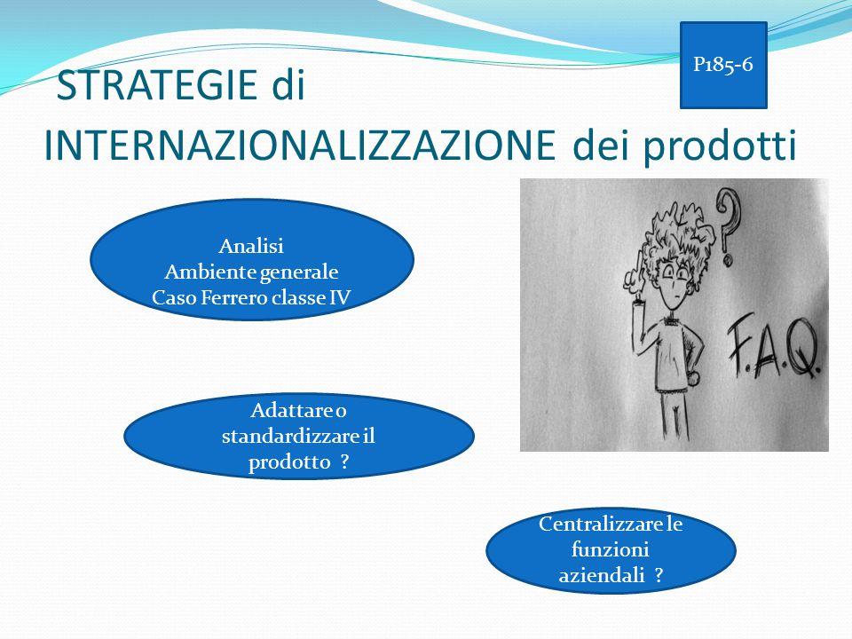 STRATEGIE di INTERNAZIONALIZZAZIONE dei prodotti