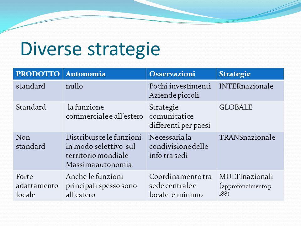 Diverse strategie PRODOTTO Autonomia Osservazioni Strategie standard