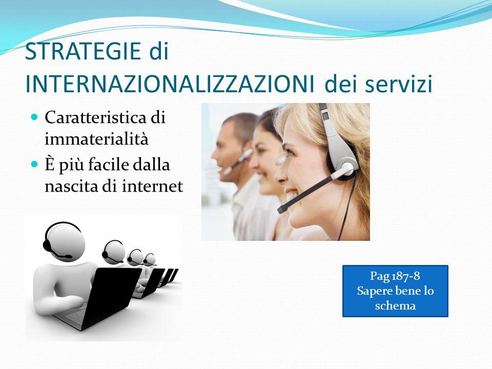 STRATEGIE di INTERNAZIONALIZZAZIONI dei servizi