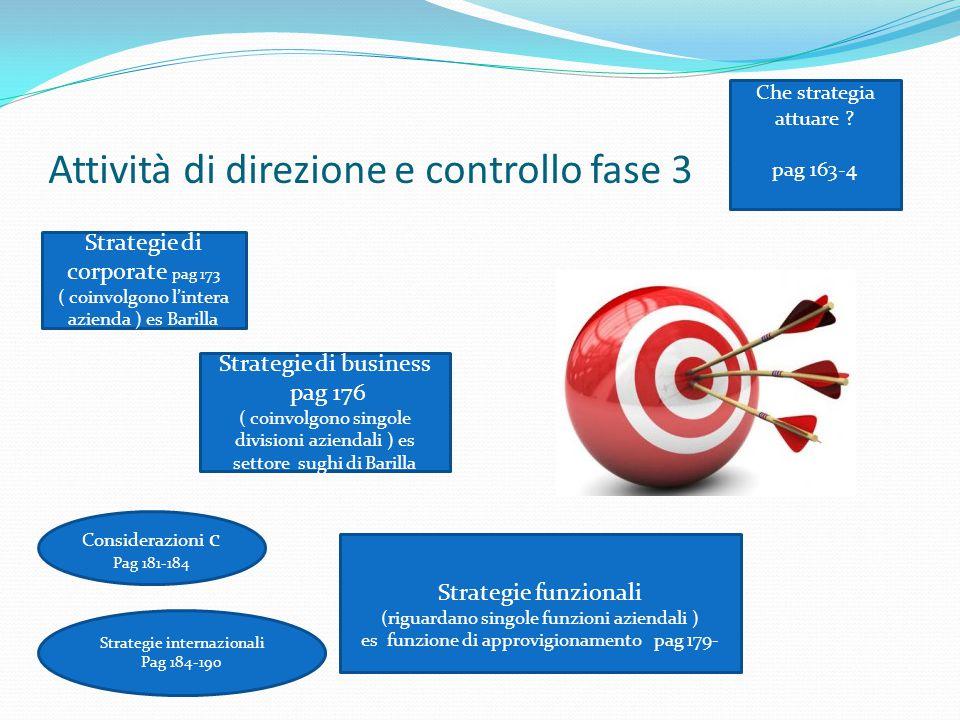 Attività di direzione e controllo fase 3