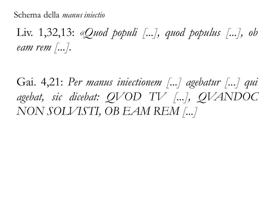 Schema della manus iniectio