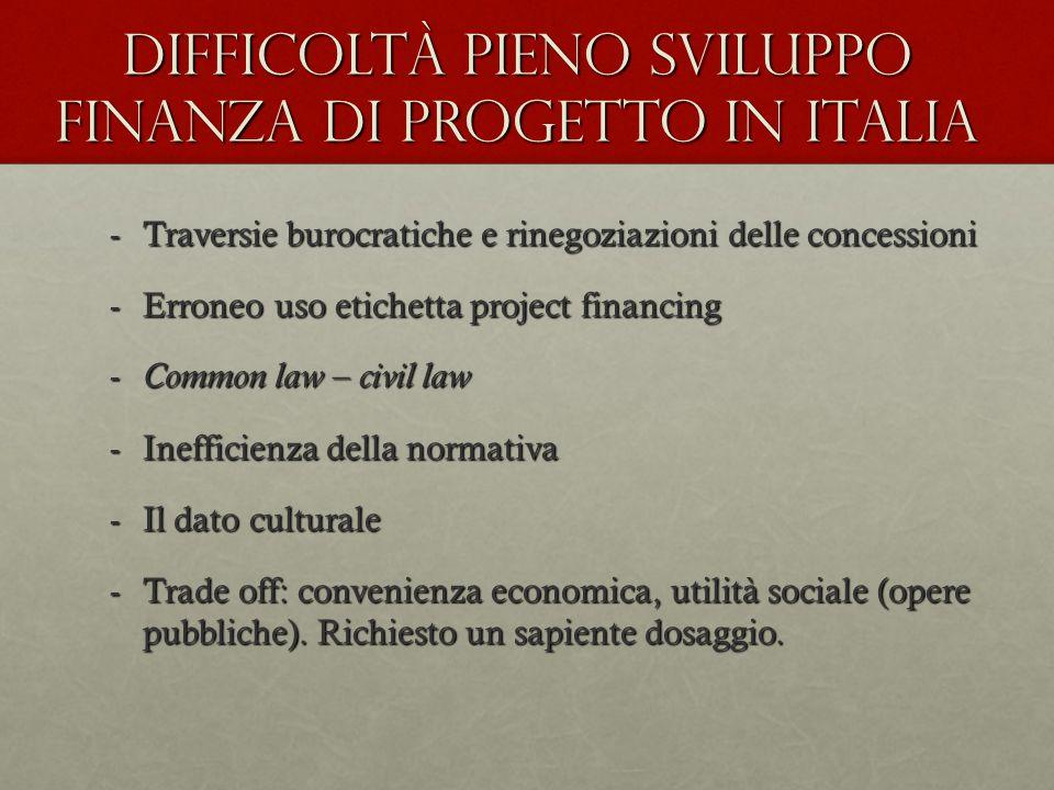 Difficoltà pieno sviluppo finanza di progetto in Italia