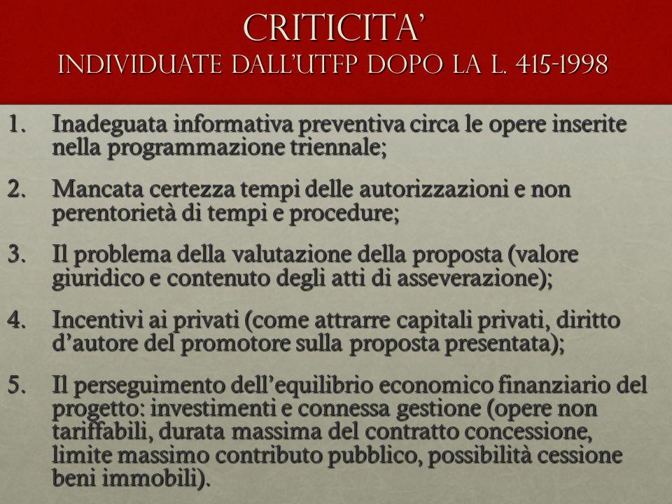Criticita' individuate dall'UTFP dopo la l. 415-1998