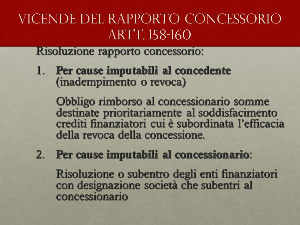 Vicende del rapporto concessorio artt. 158-160