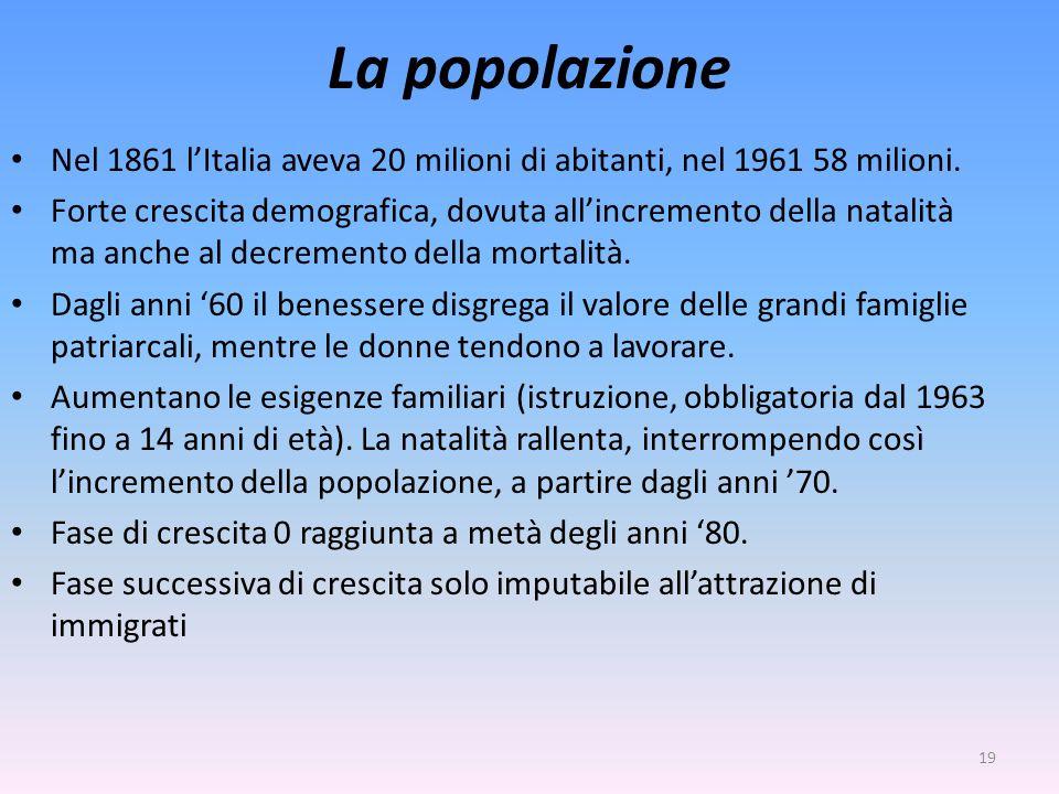 La popolazione Nel 1861 l'Italia aveva 20 milioni di abitanti, nel 1961 58 milioni.