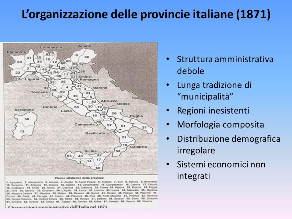 L'organizzazione delle provincie italiane (1871)