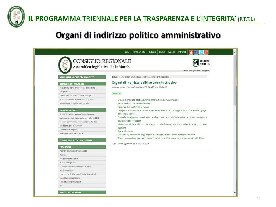 Organi di indirizzo politico amministrativo