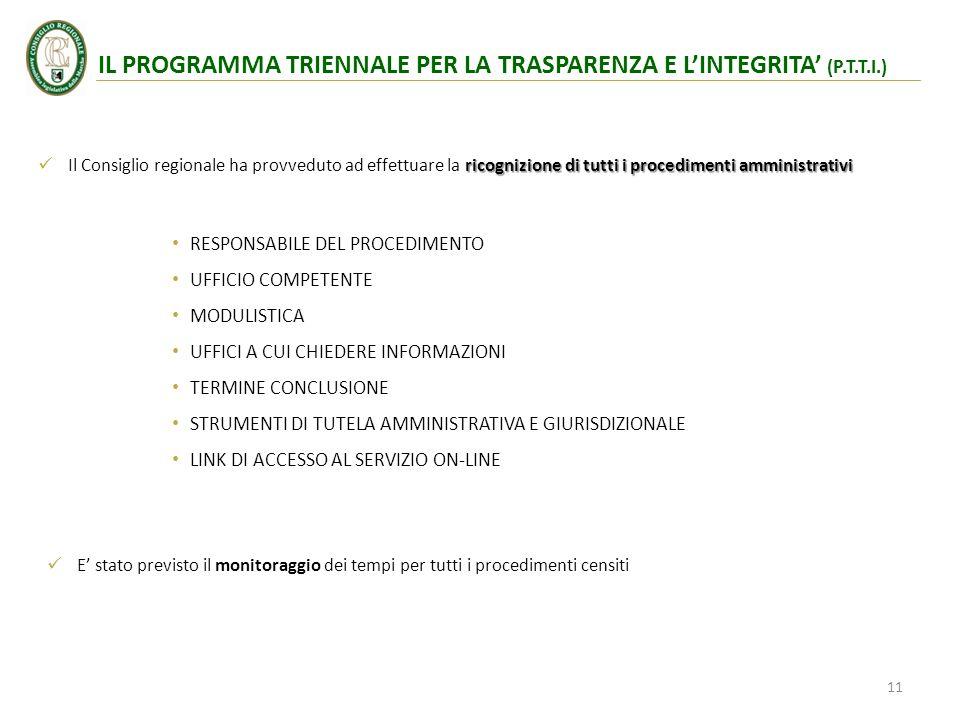 IL PROGRAMMA TRIENNALE PER LA TRASPARENZA E L'INTEGRITA' (P.T.T.I.)