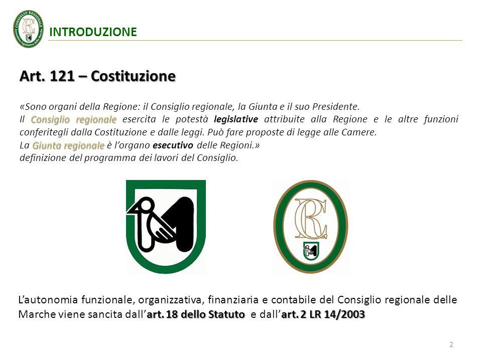 Art. 121 – Costituzione INTRODUZIONE