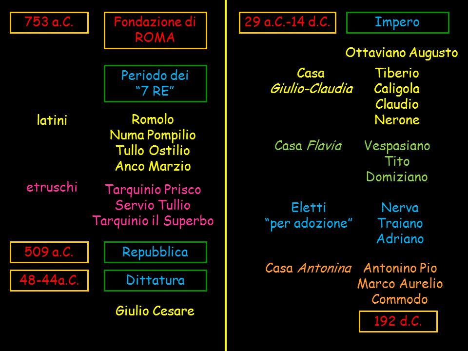 Tiberio Caligola Claudio Nerone