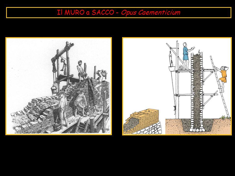 Il MURO a SACCO - Opus Caementicium