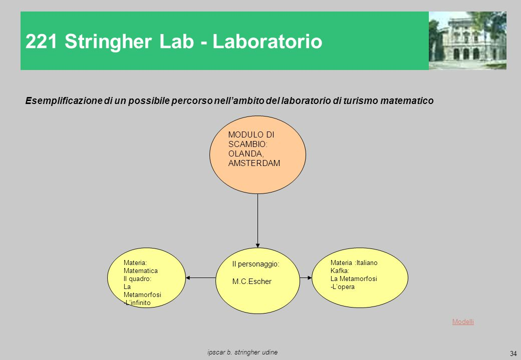 221 Stringher Lab - Laboratorio