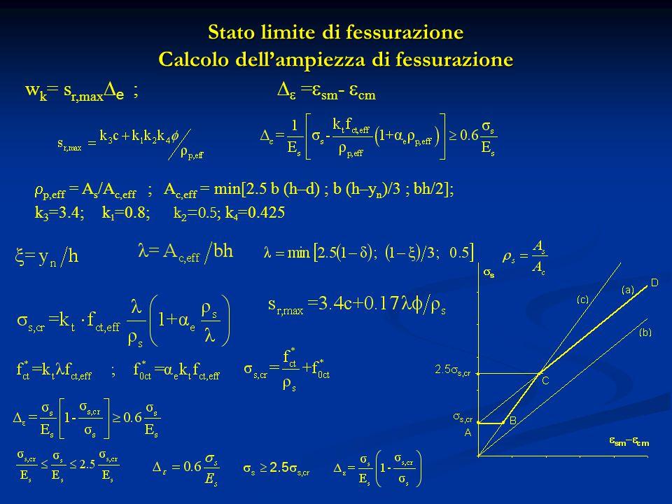 Stato limite di fessurazione Calcolo dell'ampiezza di fessurazione