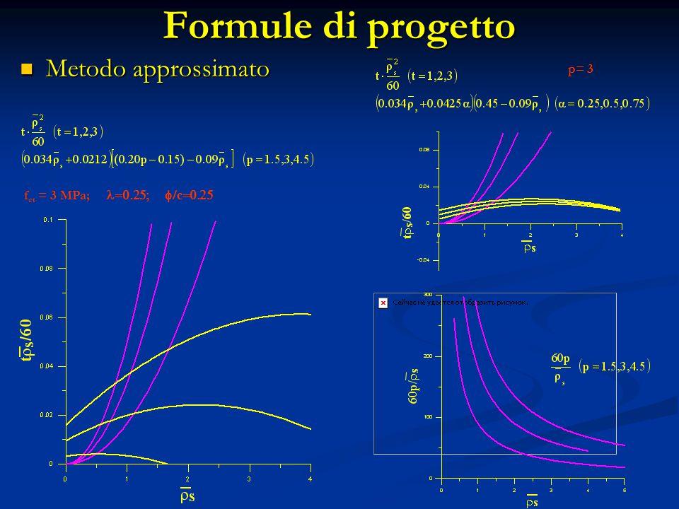 Formule di progetto Metodo approssimato p= 3