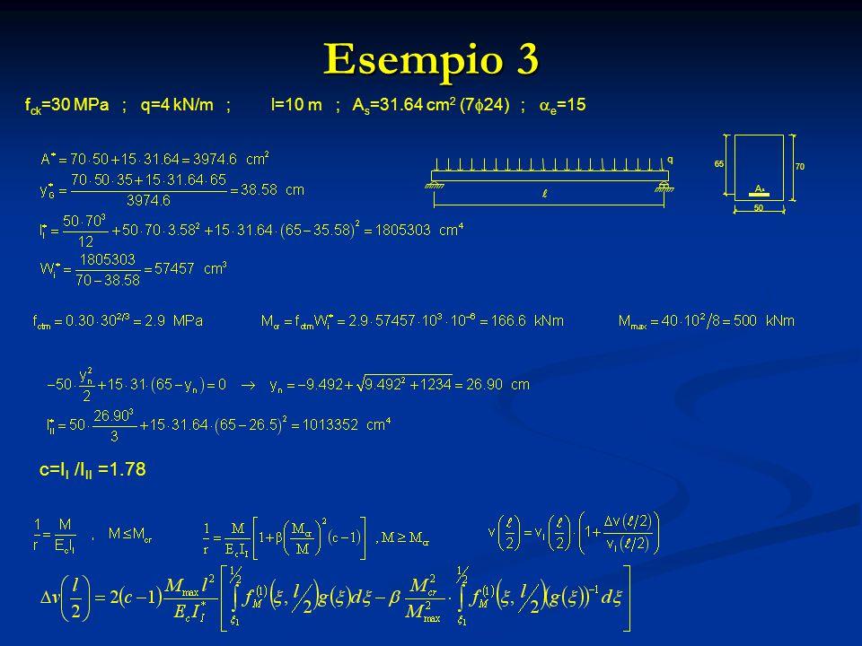Esempio 3 c=II /III =1.78 fck=30 MPa ; q=4 kN/m ;
