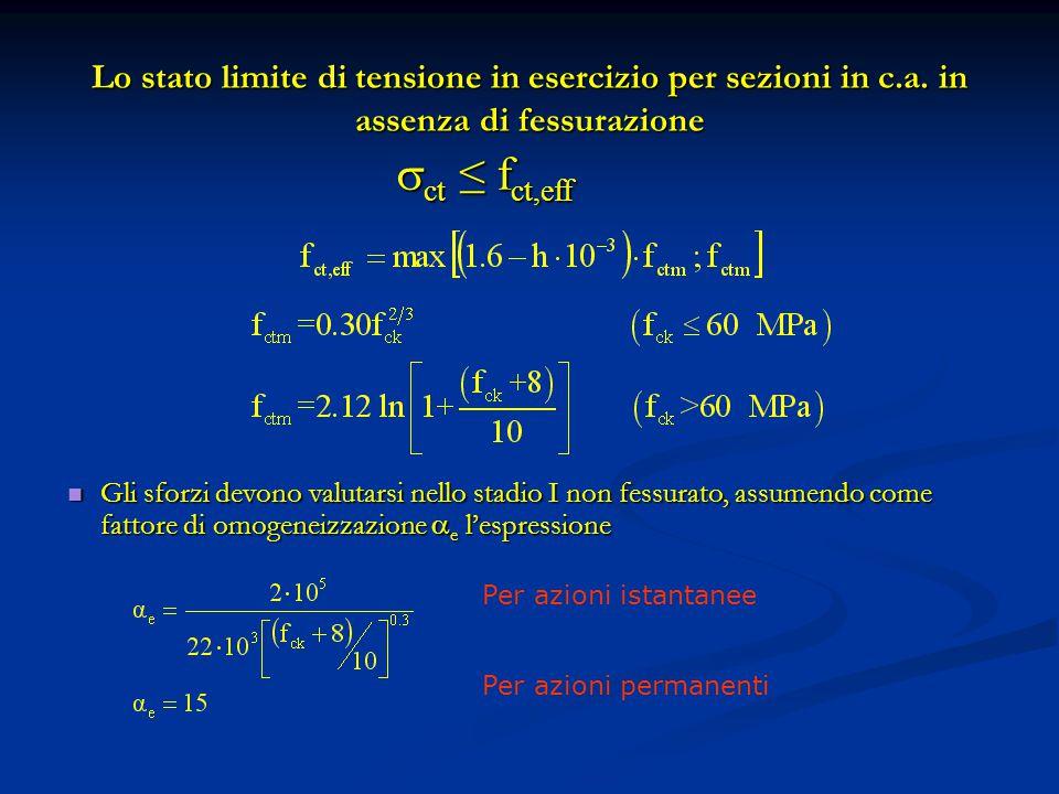 Lo stato limite di tensione in esercizio per sezioni in c. a