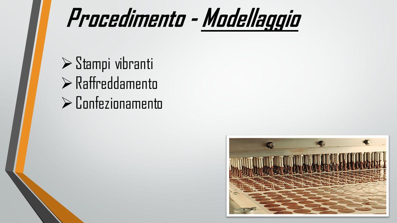 Procedimento - Modellaggio