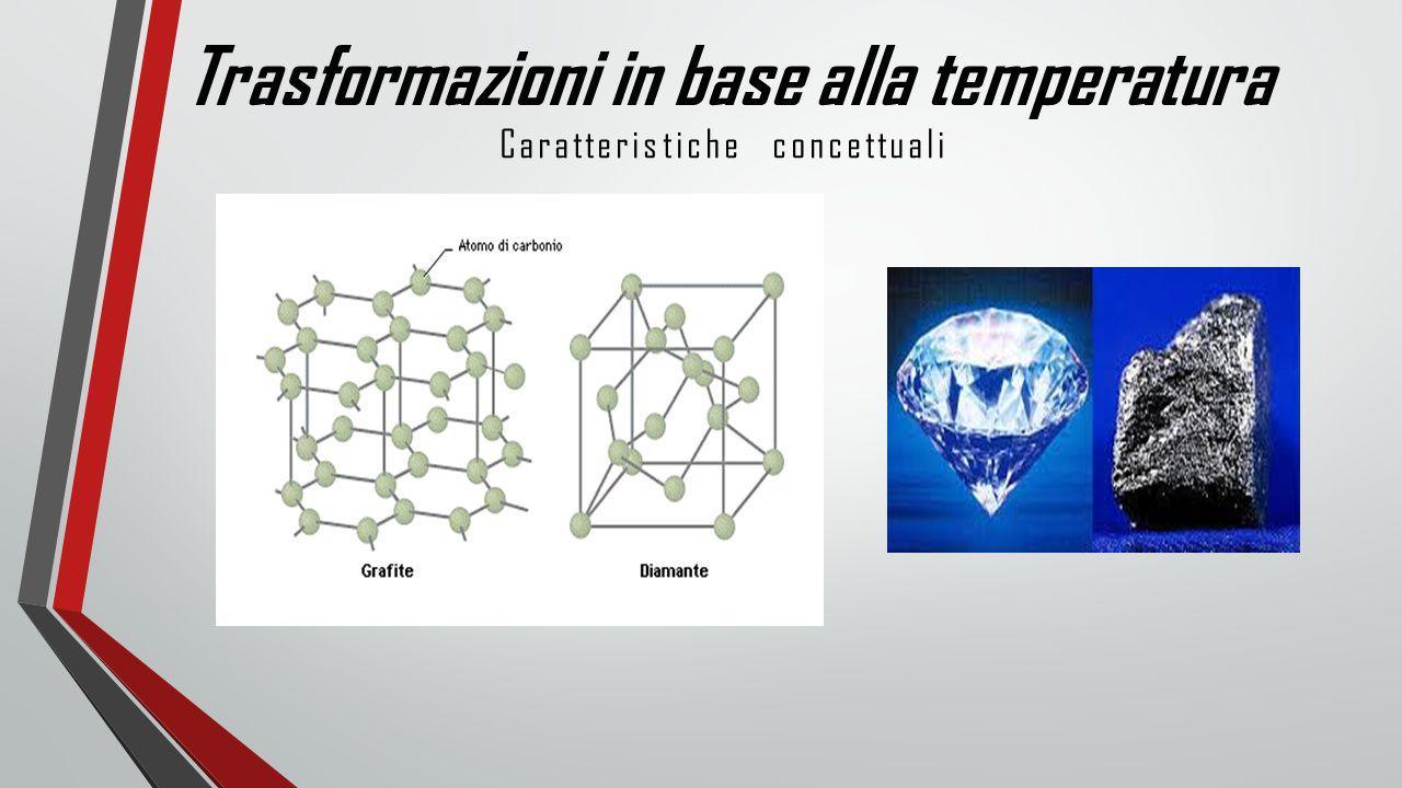 Trasformazioni in base alla temperatura