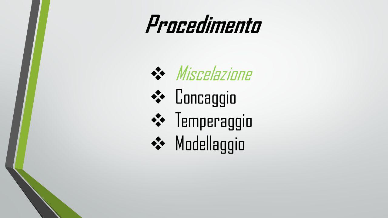 Procedimento Miscelazione Concaggio Temperaggio Modellaggio