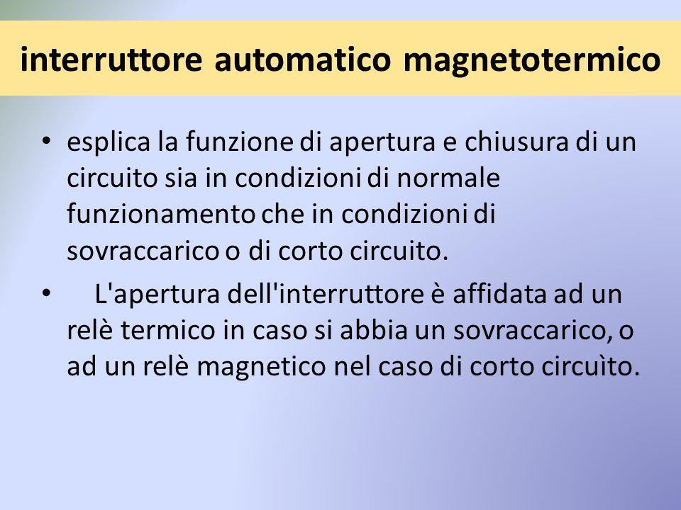 interruttore automatico magnetotermico