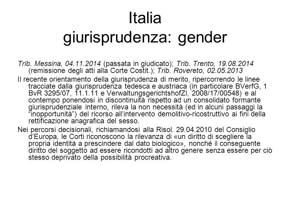 Italia giurisprudenza: gender