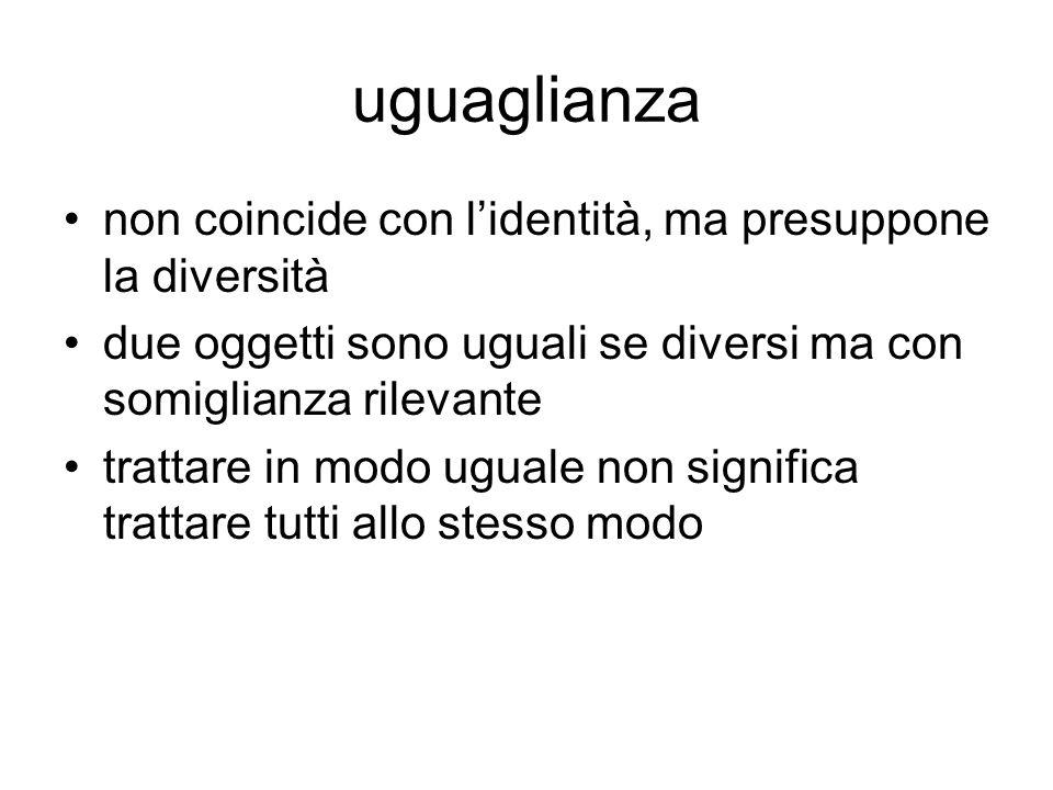 uguaglianza non coincide con l'identità, ma presuppone la diversità