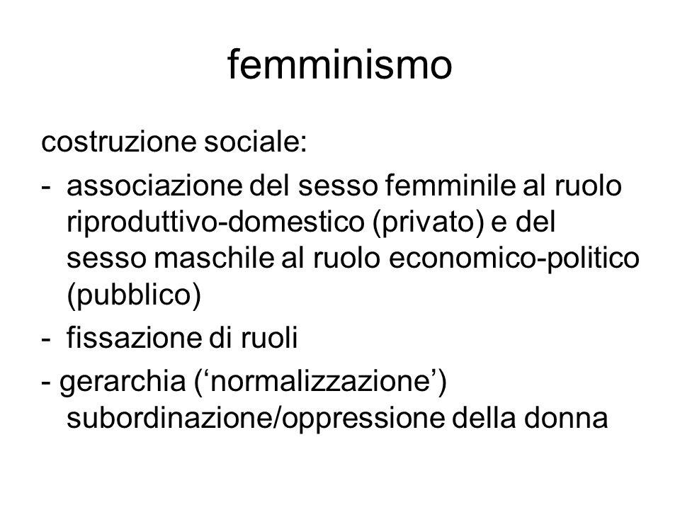 femminismo costruzione sociale: