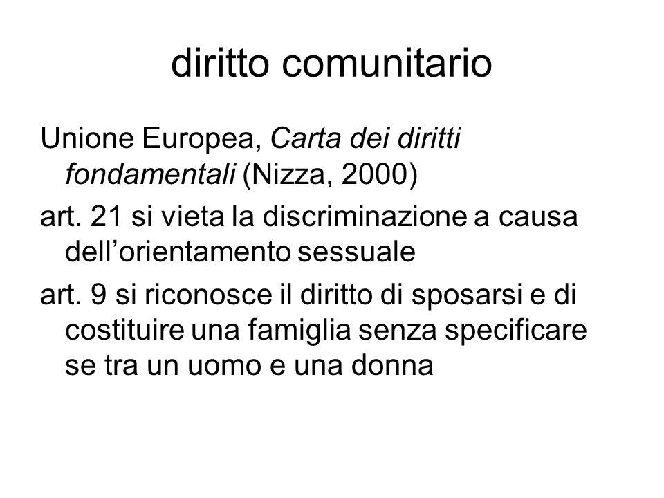 diritto comunitario Unione Europea, Carta dei diritti fondamentali (Nizza, 2000)