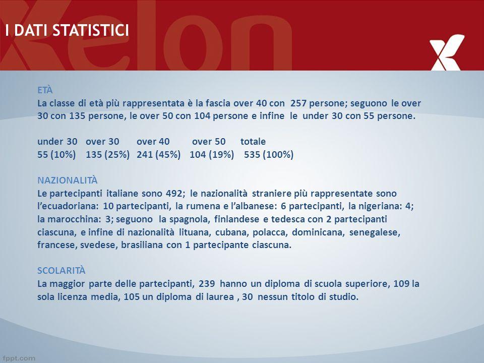 I DATI STATISTICI ETÀ.