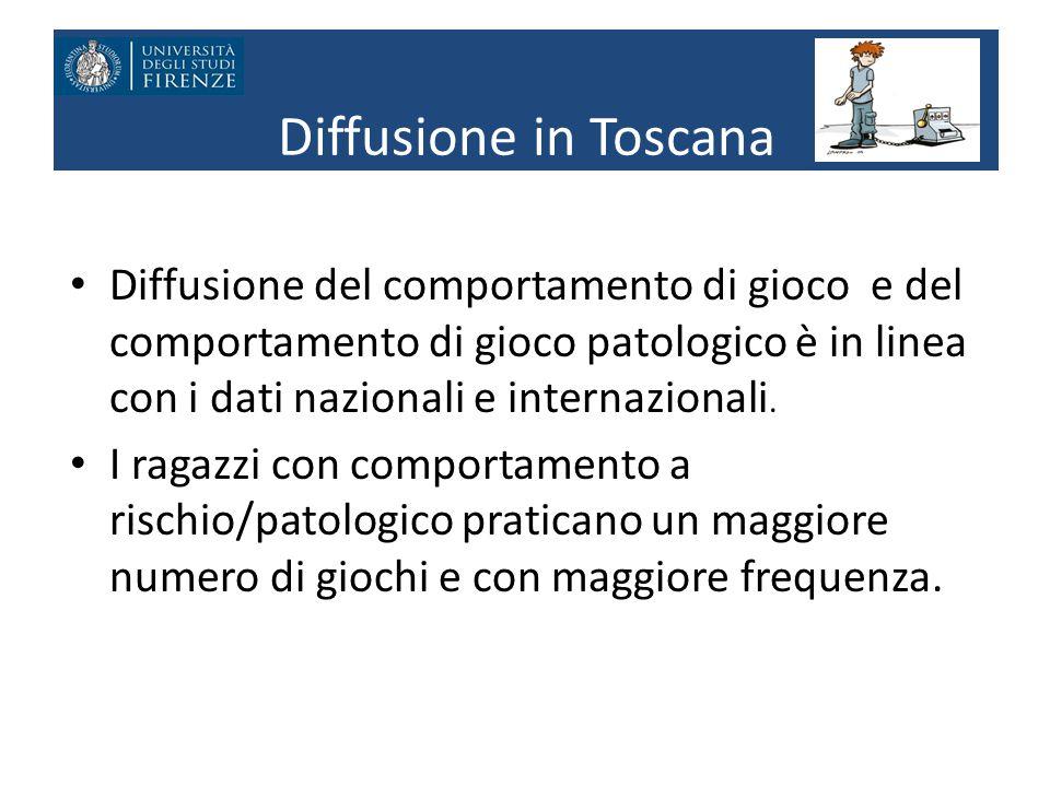 Diffusione in Toscana