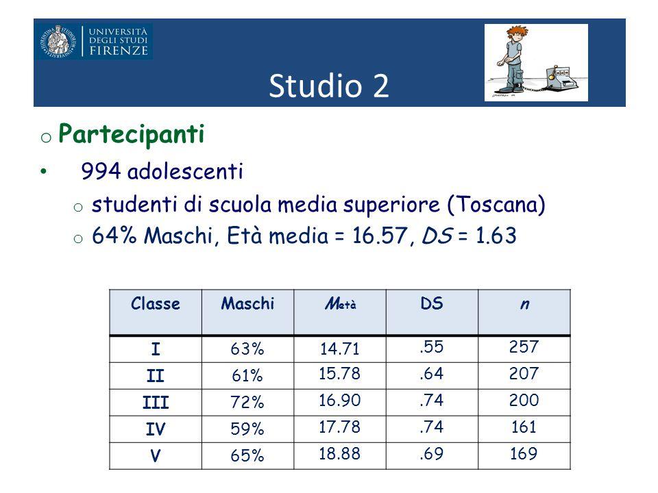 Studio 2 Partecipanti 994 adolescenti