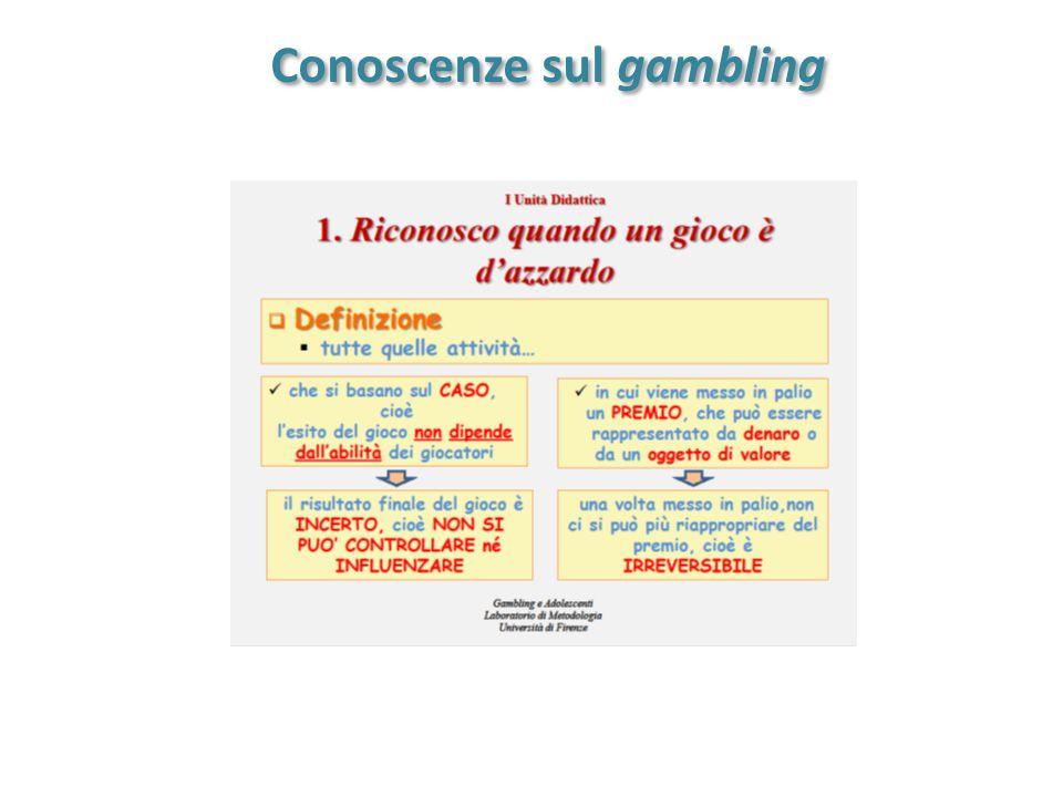 Conoscenze sul gambling
