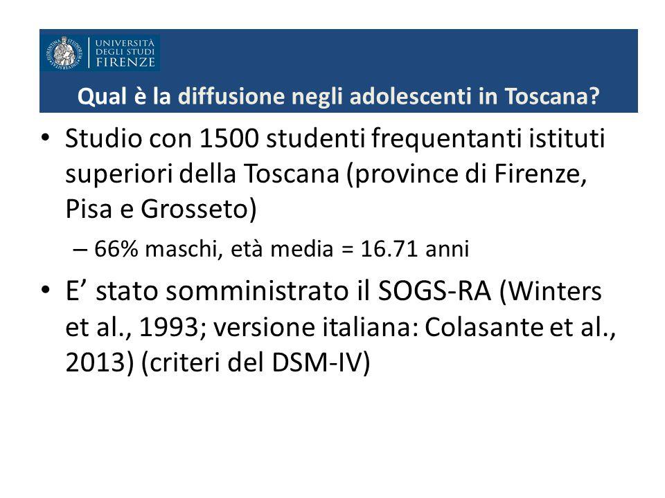 Qual è la diffusione negli adolescenti in Toscana