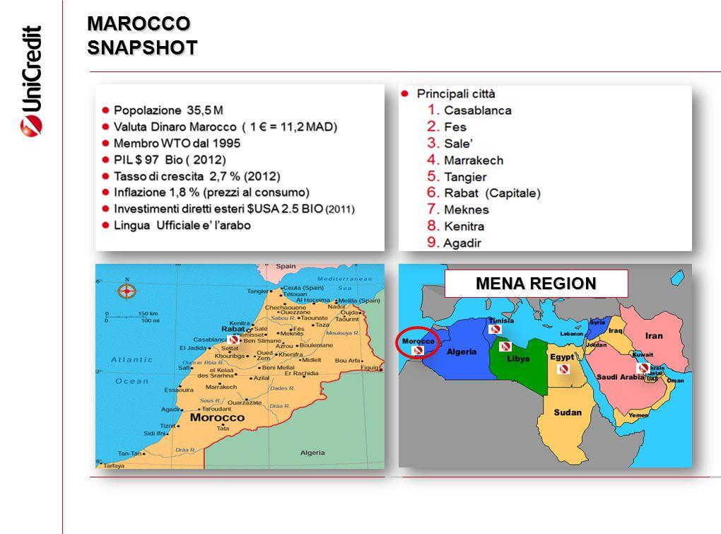 MAROCCO SNAPSHOT MENA REGION