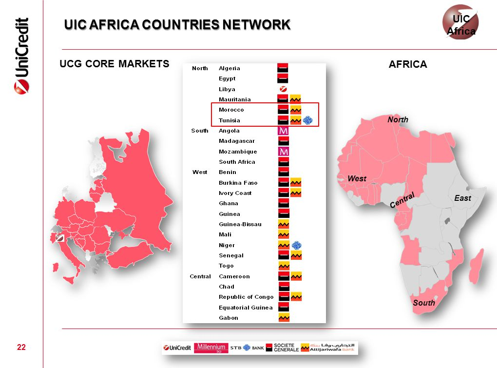 UIC AFRICA COUNTRIES NETWORK