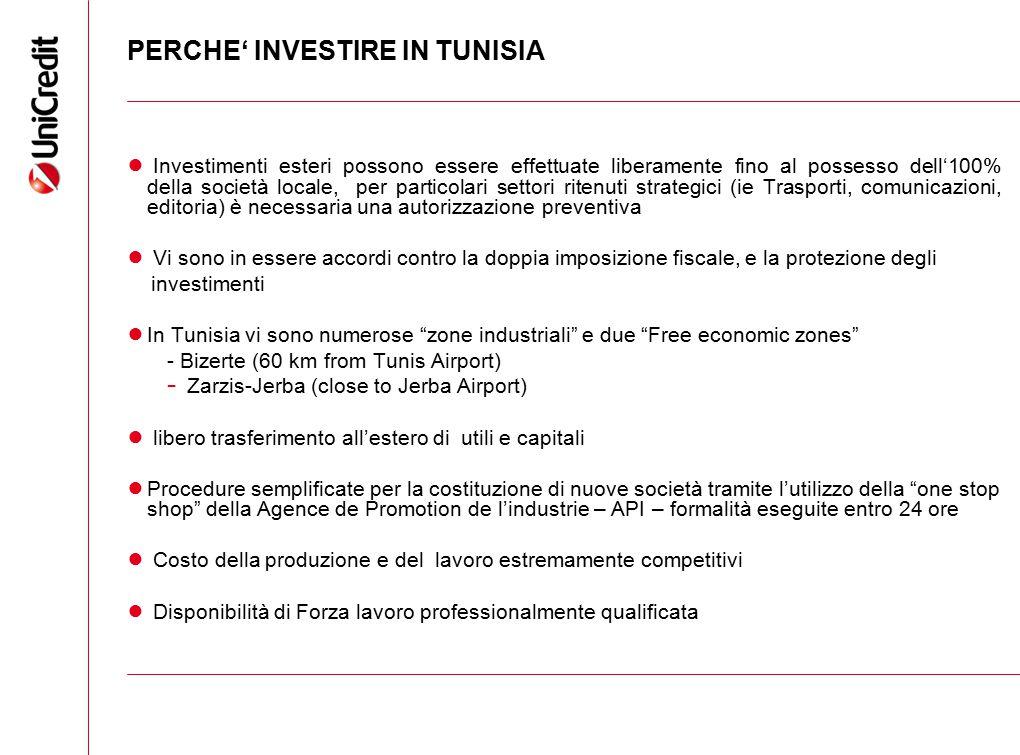 PERCHE' INVESTIRE IN TUNISIA